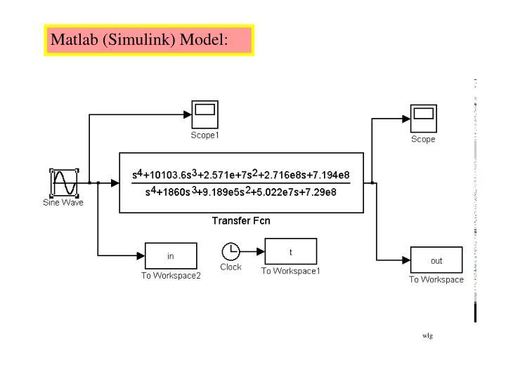 Matlab (Simulink) Model: