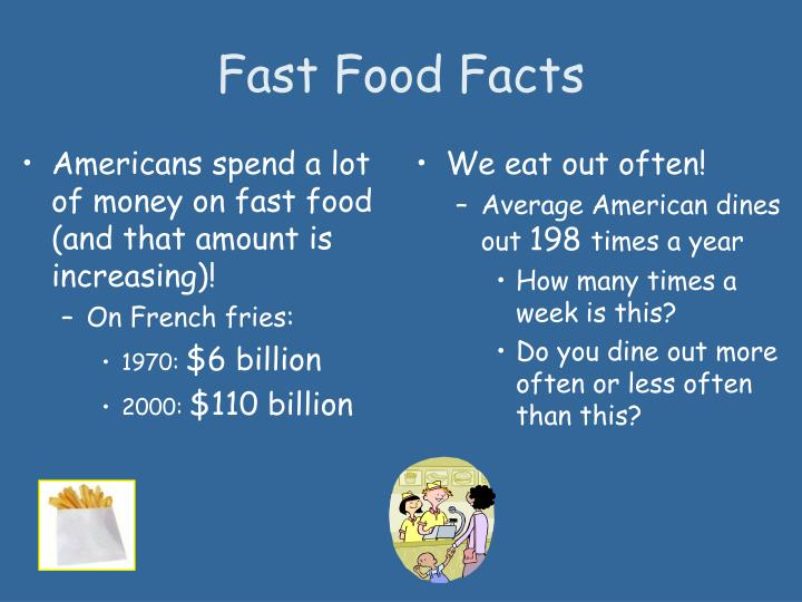 Americans spend a lot of money on fast food (and that amount is increasing)!