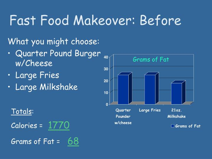 Fast Food Makeover: Before