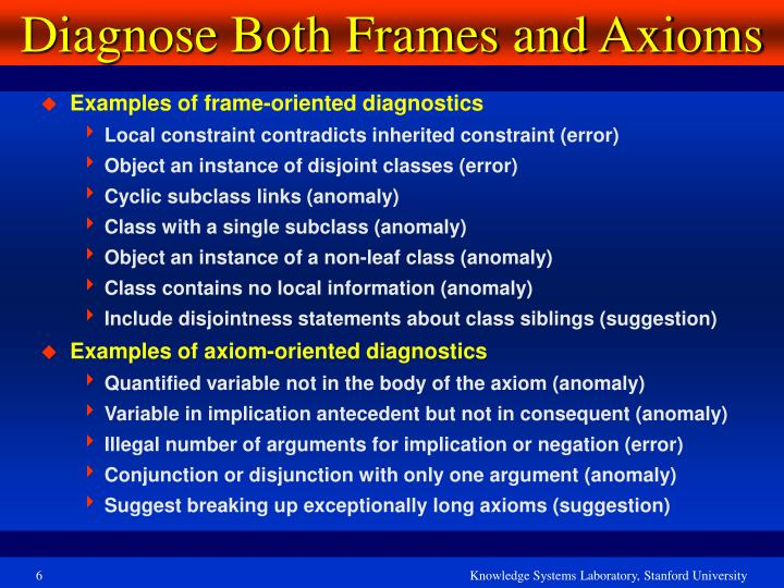 Diagnose Both Frames and Axioms