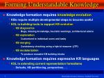 forming understandable knowledge