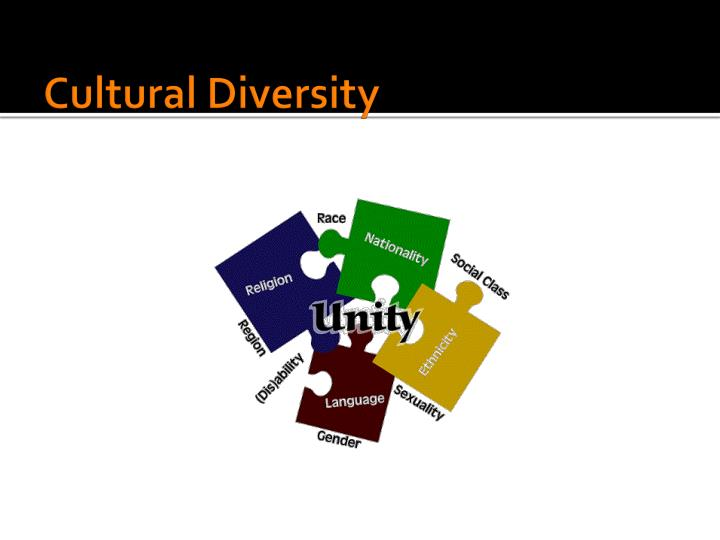 an analysis of cultural diversity in the workplace