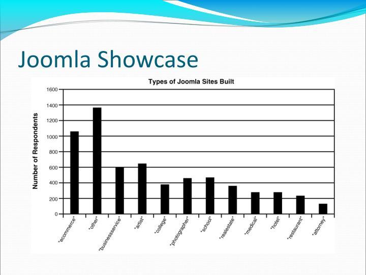 Joomla Showcase