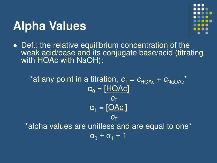Alpha Values
