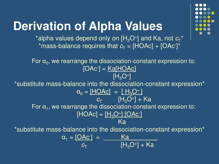 Derivation of Alpha Values