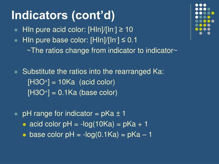 Indicators (cont'd)
