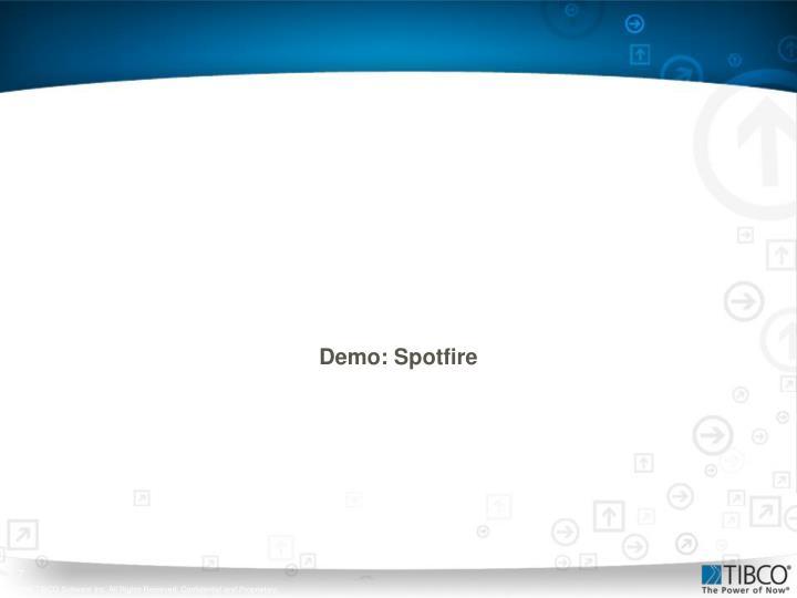 Demo: Spotfire