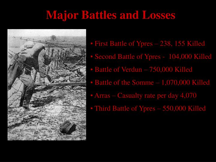 Major Battles and Losses