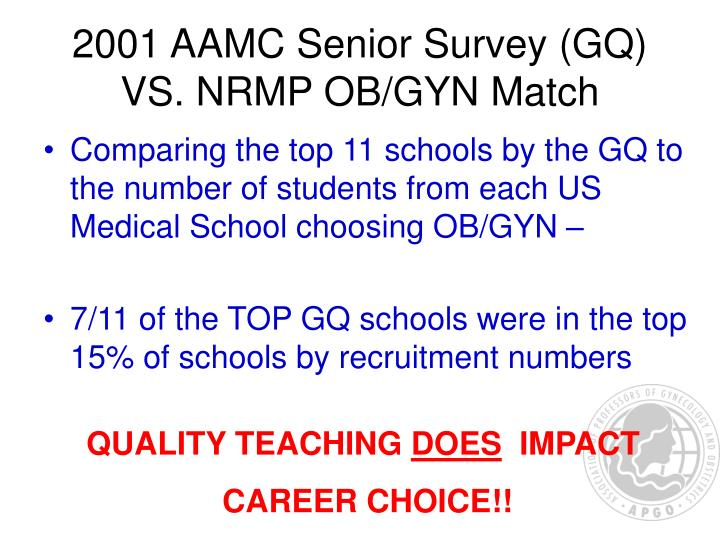 2001 AAMC Senior Survey (GQ)
