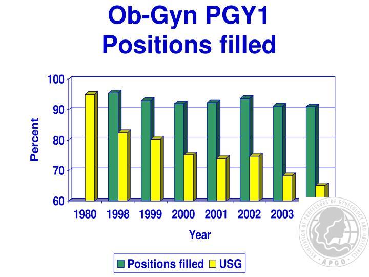 Ob-Gyn PGY1