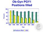 ob gyn pgy1 positions filled