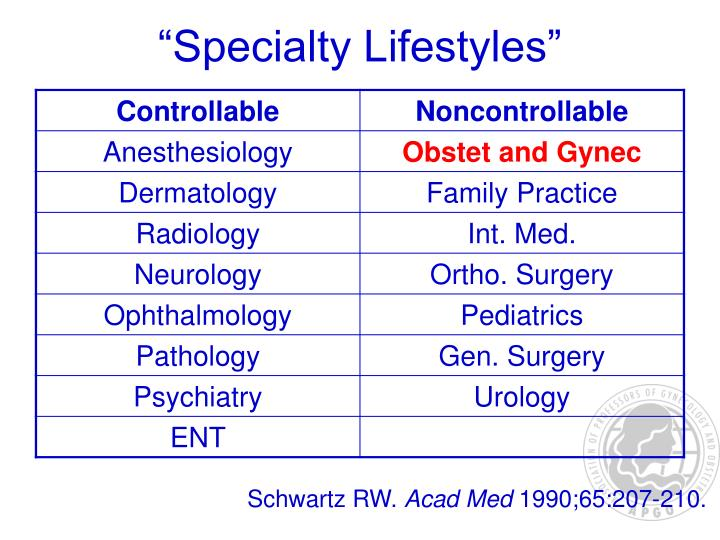 """Specialty Lifestyles"""