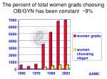 the percent of total women grads choosing ob gyn has been constant 9