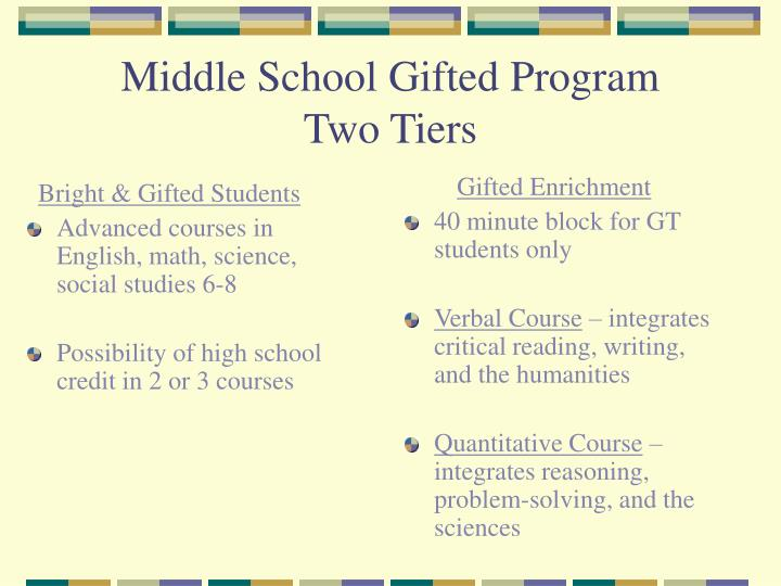 Bright & Gifted Students