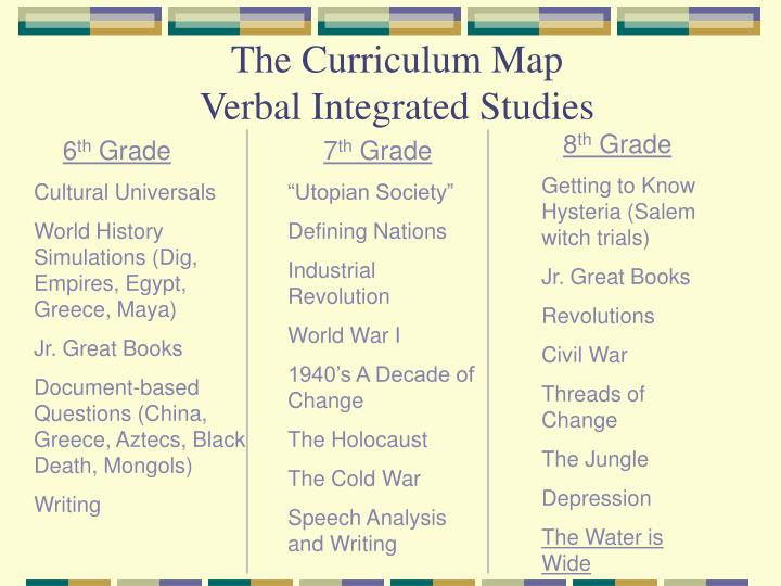 The Curriculum Map