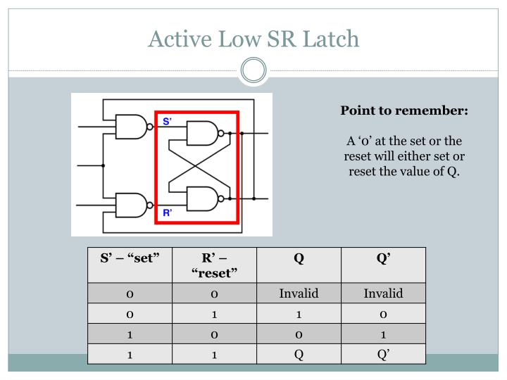 Active Low SR Latch