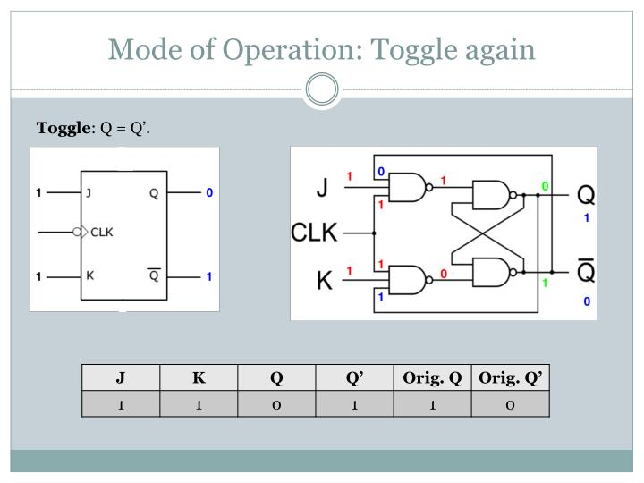 Mode of Operation: Toggle again