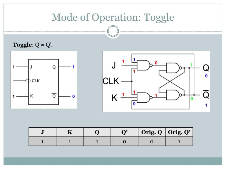 Mode of Operation: Toggle