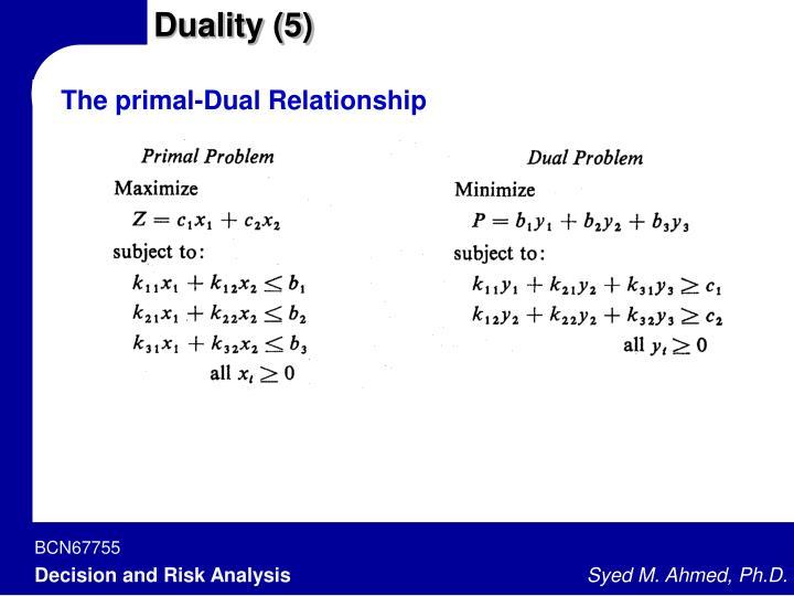 Duality (5)