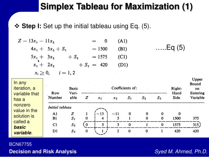 Simplex Tableau for Maximization (1)