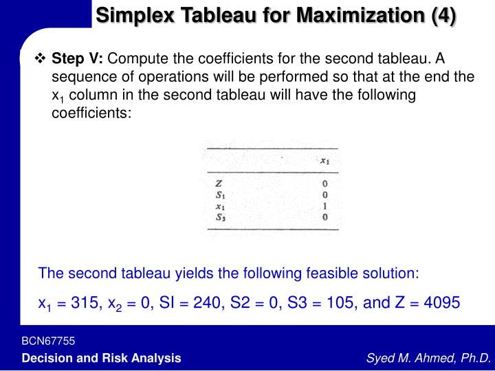 Simplex Tableau for Maximization (4)