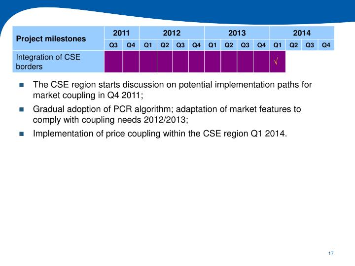 The CSE region starts discussion on potential implementation paths for market coupling in Q4 2011;