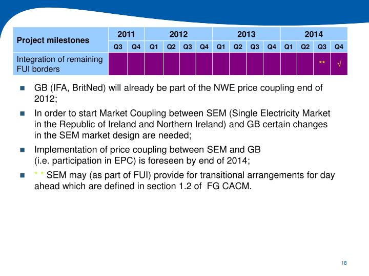 GB (IFA, BritNed) will already be part of the NWE price coupling end of 2012;