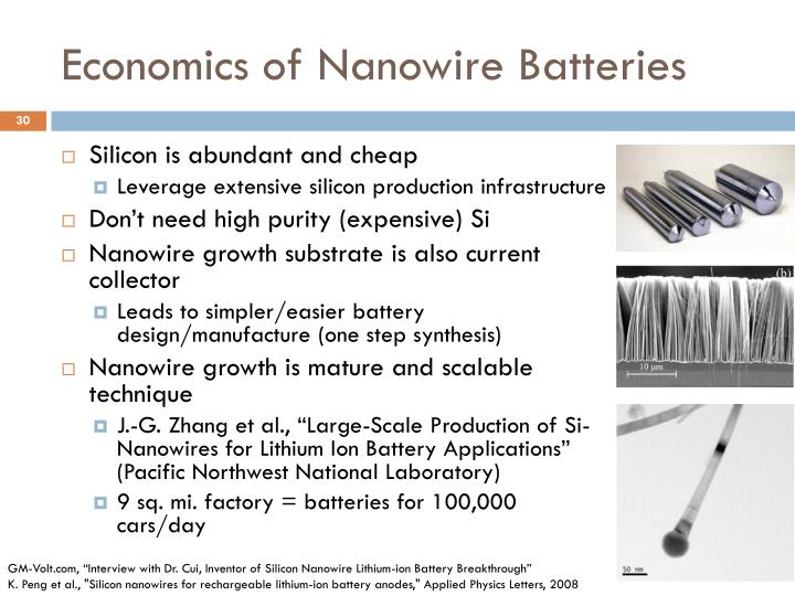 Economics of Nanowire Batteries