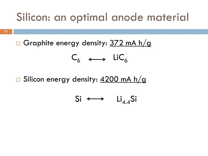Silicon: an optimal anode material