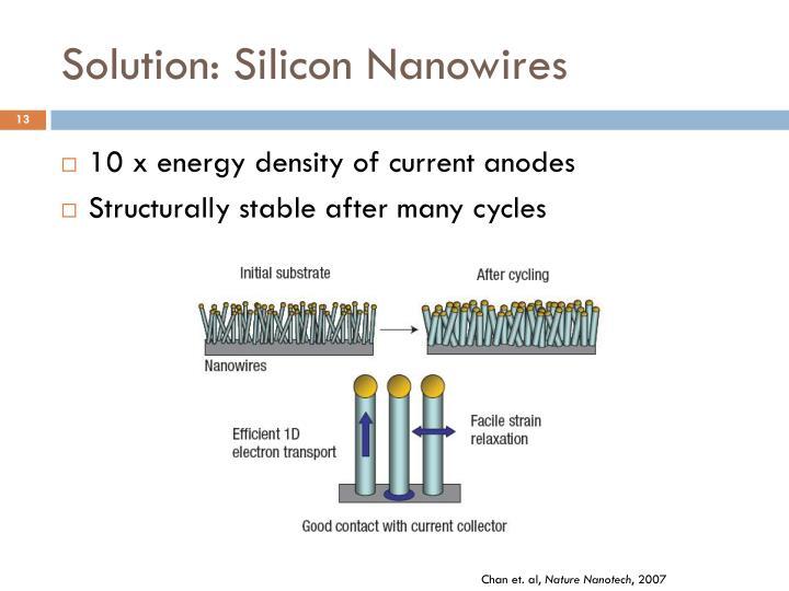 Solution: Silicon