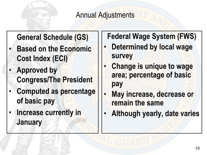 General Schedule (GS)