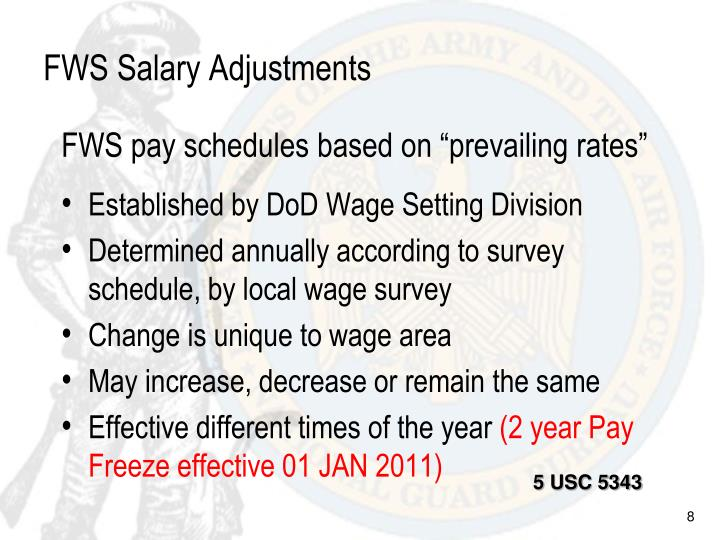 FWS Salary Adjustments