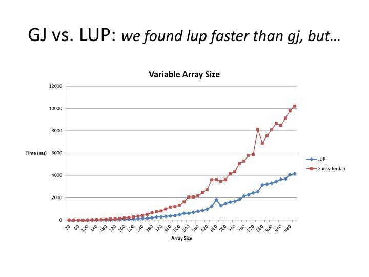 GJ vs. LUP: