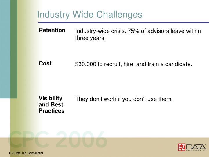 Industry Wide Challenges