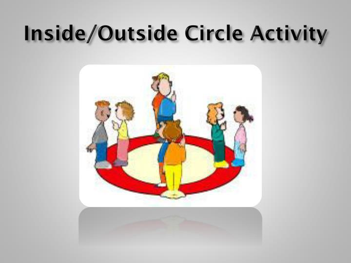 Inside/Outside Circle Activity