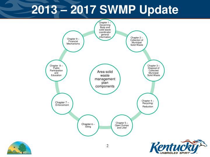 2013 – 2017 SWMP Update