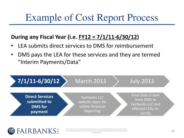 Example of Cost Report Process