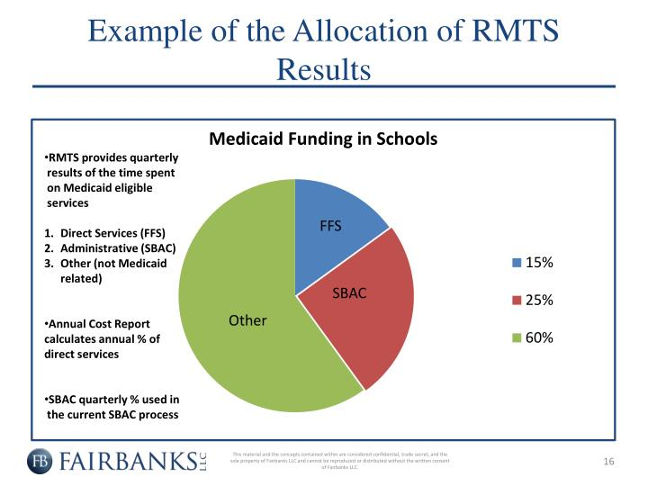 Example of the Allocation of RMTS Results