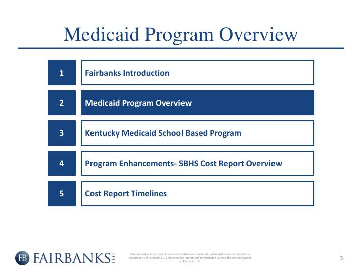 Medicaid Program Overview