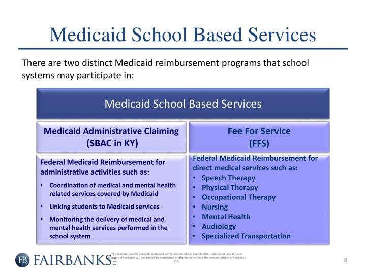Medicaid School Based Services