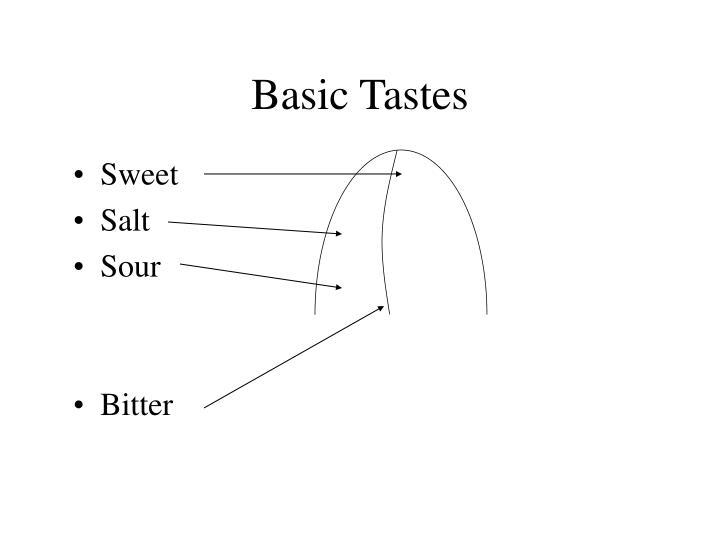 Basic Tastes