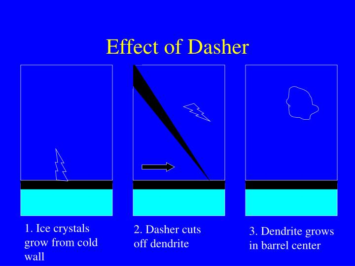 Effect of Dasher