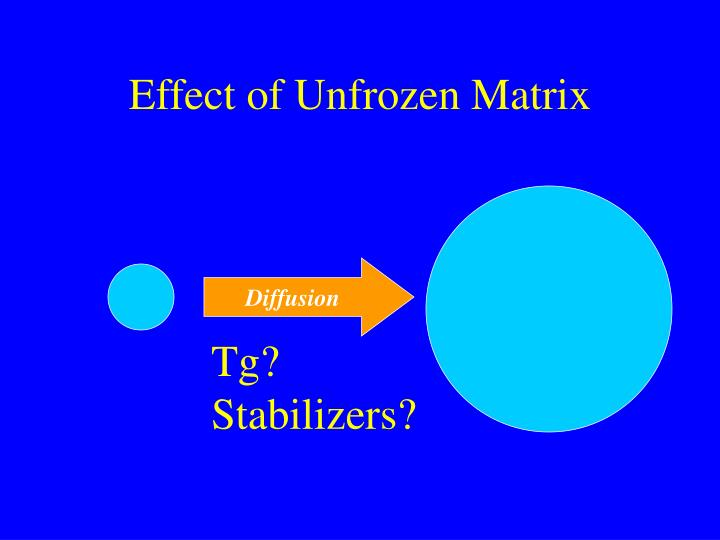 Effect of Unfrozen Matrix
