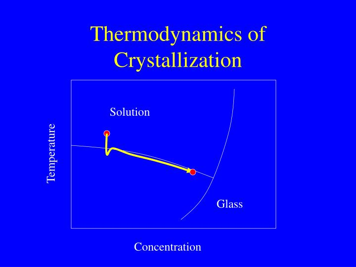 Thermodynamics of Crystallization