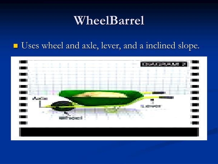 WheelBarrel