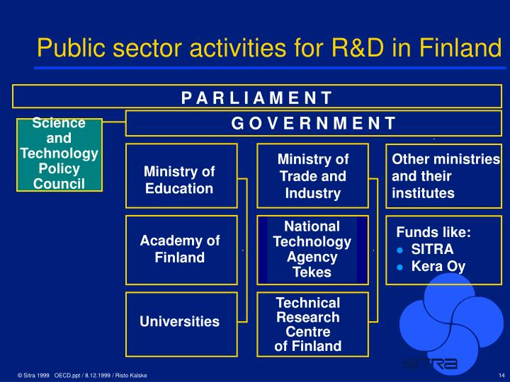 Public sector activities for R&D in Finland