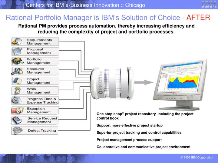 Rational Portfolio Manager is IBM's Solution of Choice -