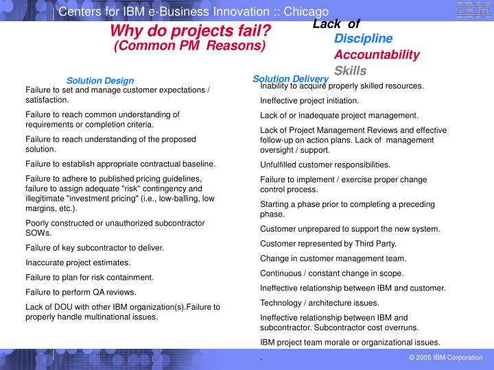 Inability to acquire properly skilled resources.