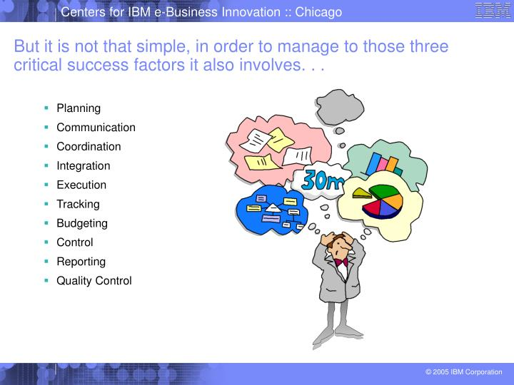 But it is not that simple, in order to manage to those three critical success factors it also involves. . .