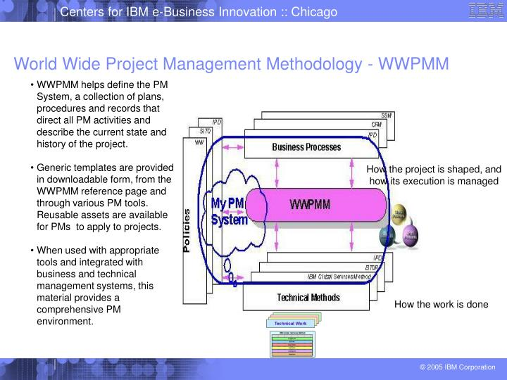 World Wide Project Management Methodology - WWPMM